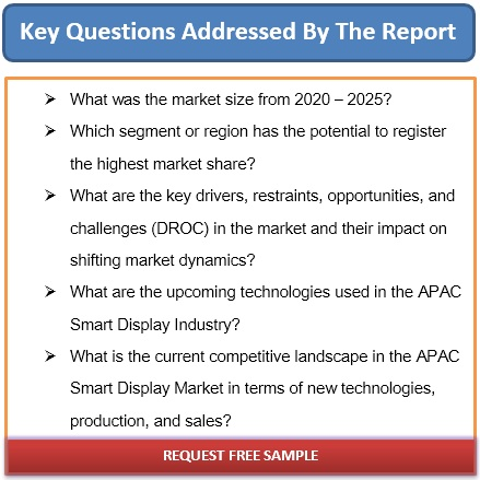 APAC Smart Display Market Research Report