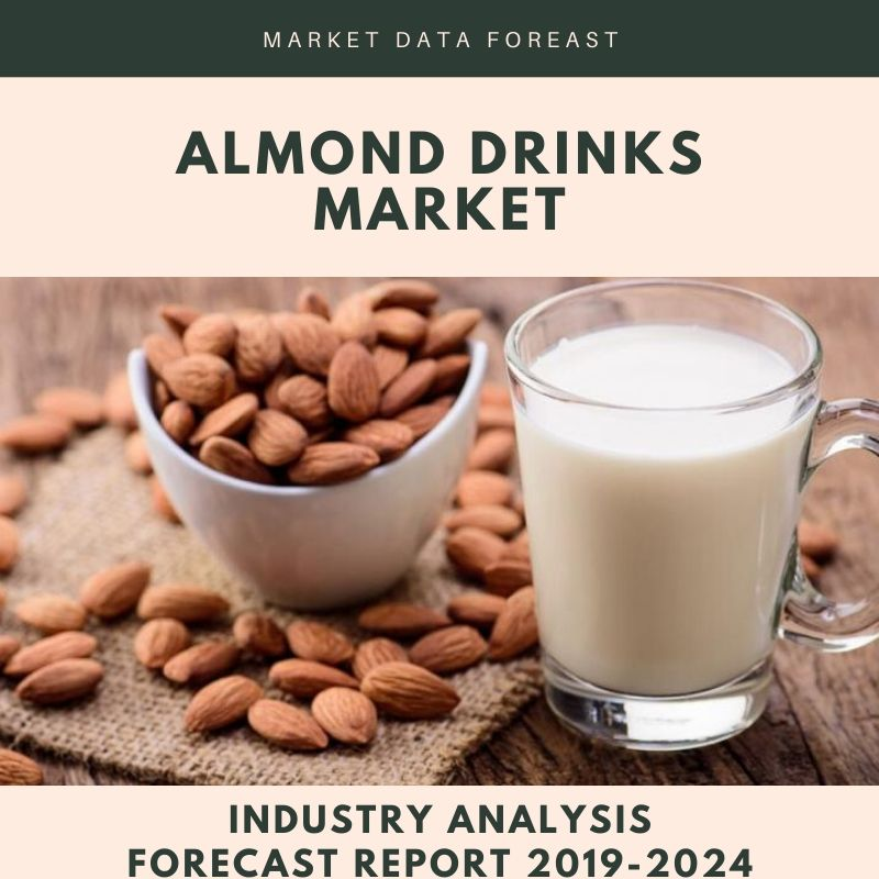 Almond Drinks Market by Market Data Forecast