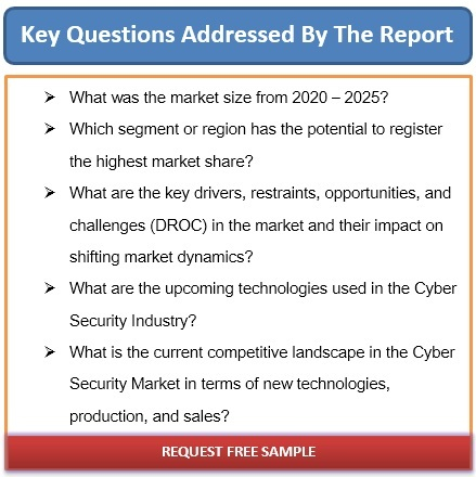 Cyber Security Market Report