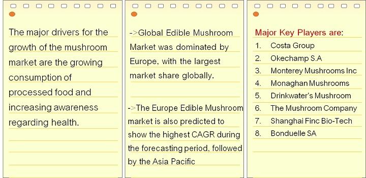 Edible Mushroom Market size Analysis