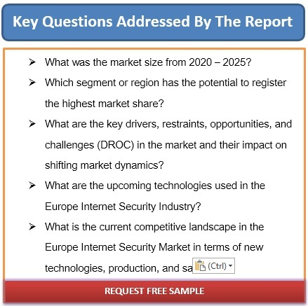 Europe Internet Security Market Analysis (2020 - 2025)