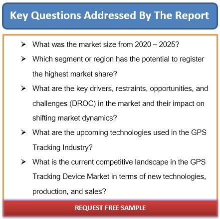 Global GPS Tracking Device Market Report (2020 - 2025)