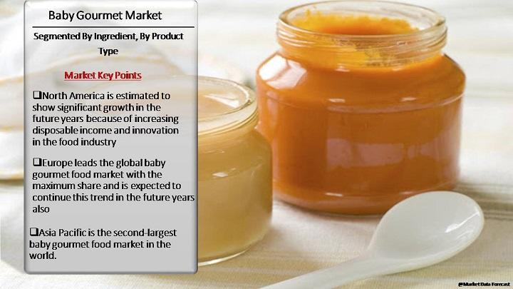 Global Baby Gourmet Market Size